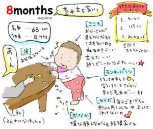 【生後8ヶ月】成長記録