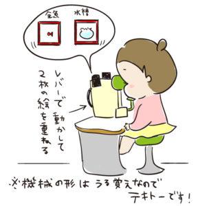 【4歳小児斜視】検査内容