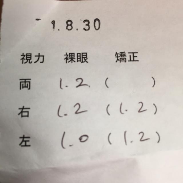【6歳小児斜視】視力検査