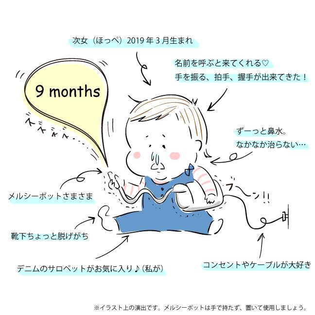 生後 9 ヶ月 体重